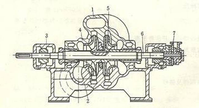 Multistage Centrifugal Pump Structure Diagram Introduction